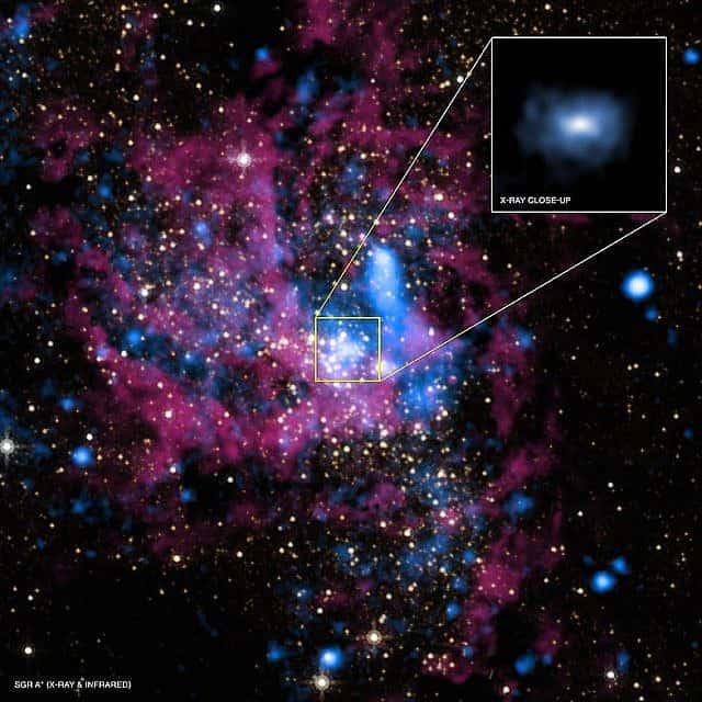 במרכזה של גלקסית שביל החלב נמצא החור השחור העצום, Sagittarius A-star (צילום: NASA)