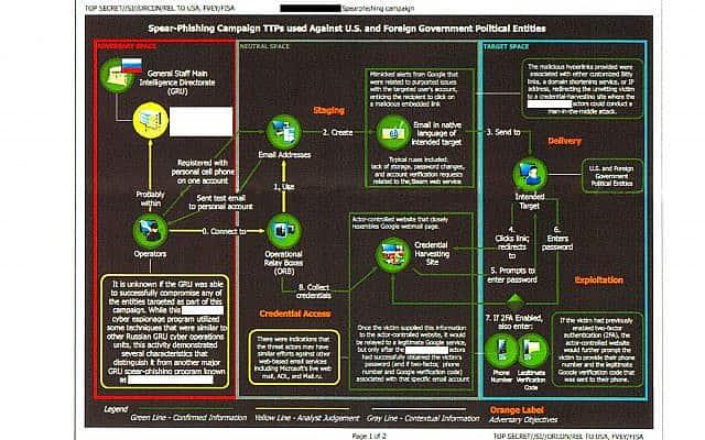 gru-chart-russia-hacking-election-1496684832 (1)