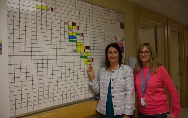 """ד""""ר נאורה פיק, משמאל, והאחות ברב פיקרינג ליד הלוח המפרט את הטיפולים של היום במרפאת """"אוק טרי"""" בוונקובר (צילום: עטיה סרנר)"""