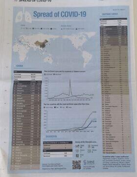 מדי יום פורסמה בתקשורת המקומית בשנגחאי טבלה מעודכנת עם מספרי החולים והמתים מקורונה (צילום: יפעת פרופר)