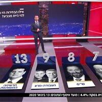 עמית סגל על רקע אחד הסקרים של ערוץ 12 (צילום: צילום מסך)