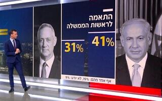 סקר חדשות 12 האחרון לפני בחירות ספטמבר 2019 (צילום: צילום מסך, מאקו)