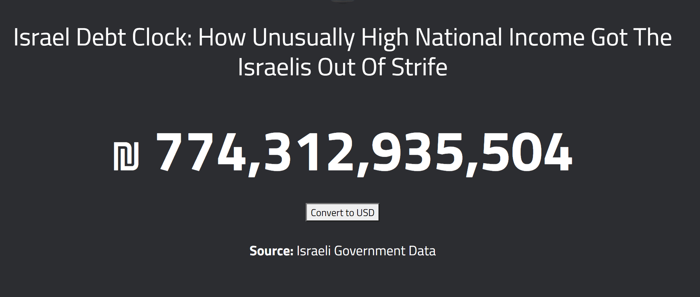 חוב מדינת ישראל (צילום: אתר COMMODITY.COM)