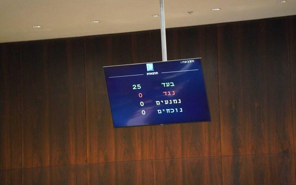 לוח ההצבעות בכנסת בעת ההצבעה על על חוק איי התיירות, 11 בנובמבר 2020 (צילום: דני שם טוב, דוברות הכנסת)