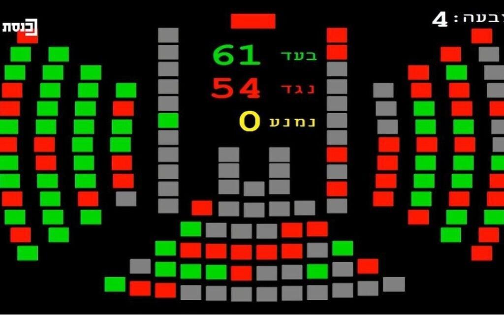תוצאות ההצבעה על הצעת החוק לפיזור הכנסת (צילום: מתוך שידורי ערוץ הכנסת)