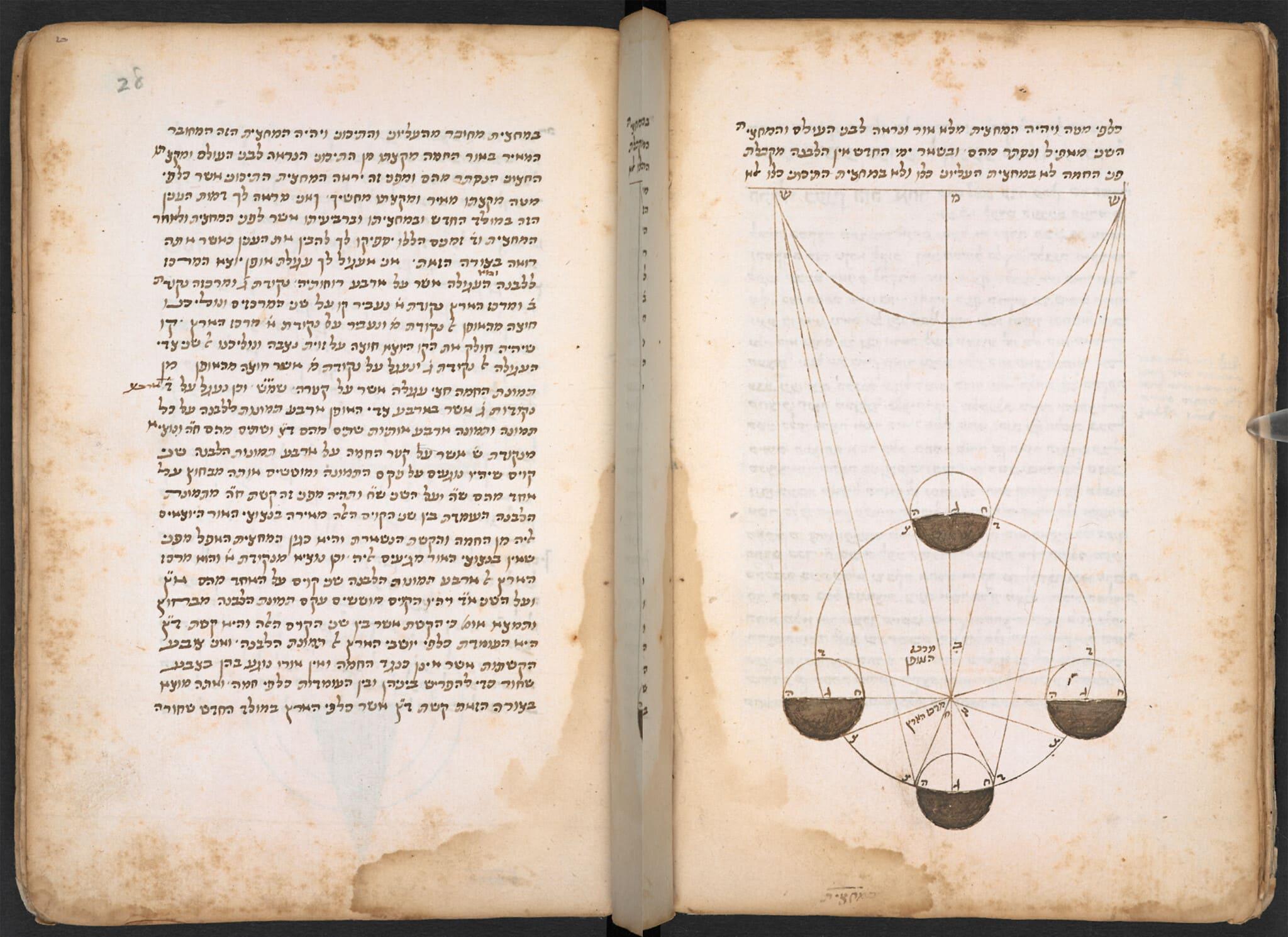 העתק מאויר של צורת כדור הארץ על פי אברהם בר חניא, מהמאה ה-15 (צילום: British Library Board)