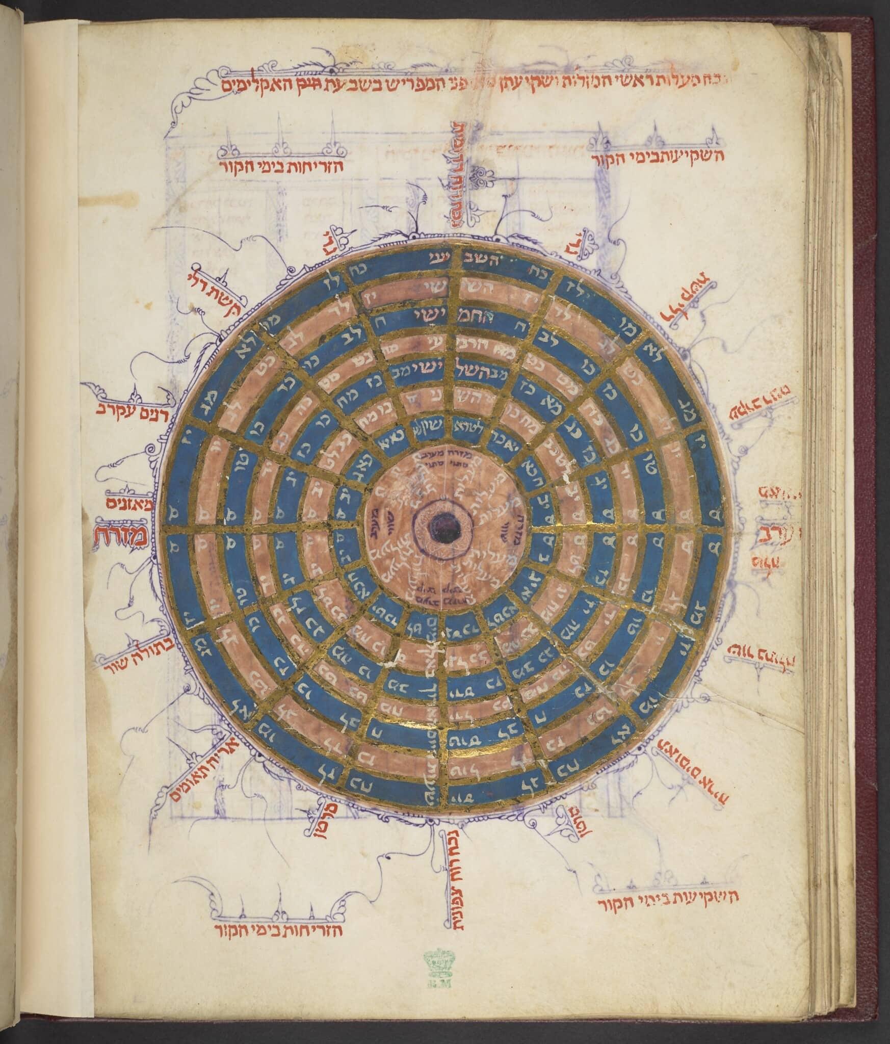 סדרת לוחות שנה וטבלאות אסטרונומיות מהמאה ה-15 (צילום: British Library Board)