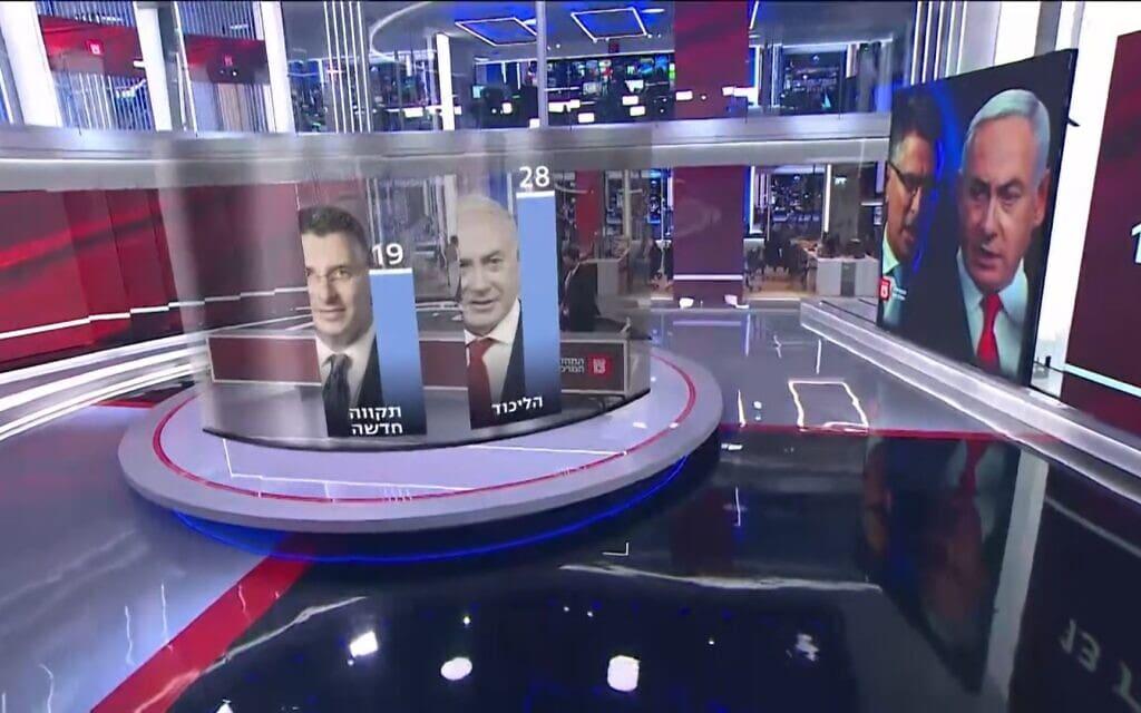 צילום מסך מתוך אחד הסקרים בערוץ 13