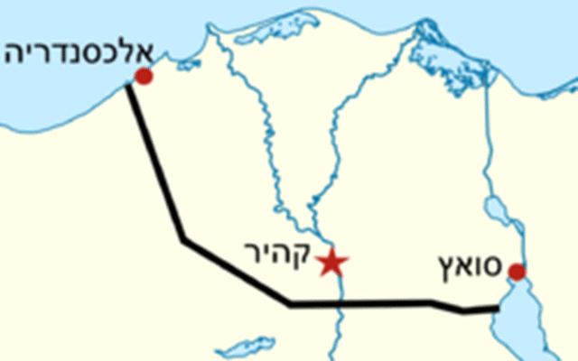 צינור הנפט סואץ-הים התיכון –SUMED