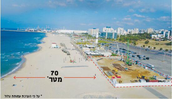 חוף לידו באשדוד והמיקום שבו תוכננו להיבנות מלונות (צילום: דוד אסייג)