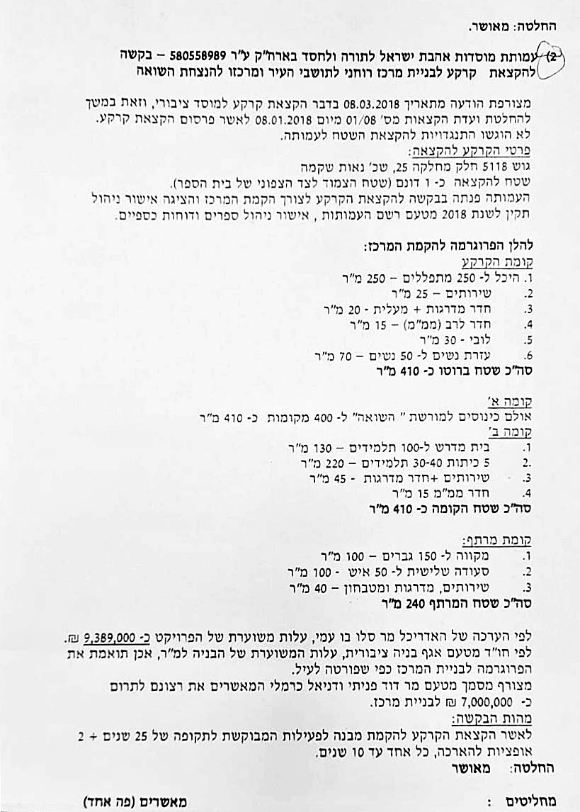 תוכנית הבנייה שאושרה בעיריית ראשון לציון להקמת מוסד להנצחת השואה שיפעל בו גם בית מדרש